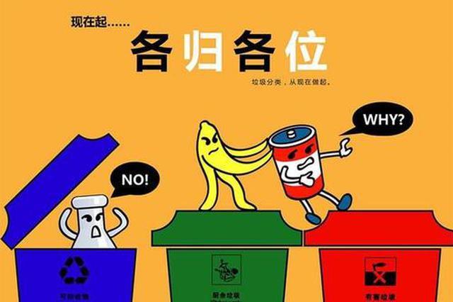 天津港保税区生活垃圾分类覆盖率达100%