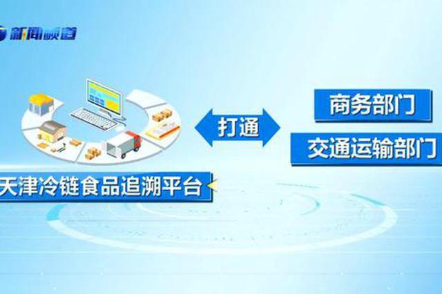 天津这个平台全国第一