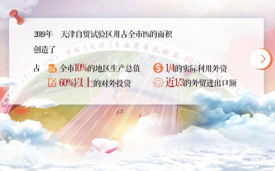 【2020·指尖城市】智慧港口看天津