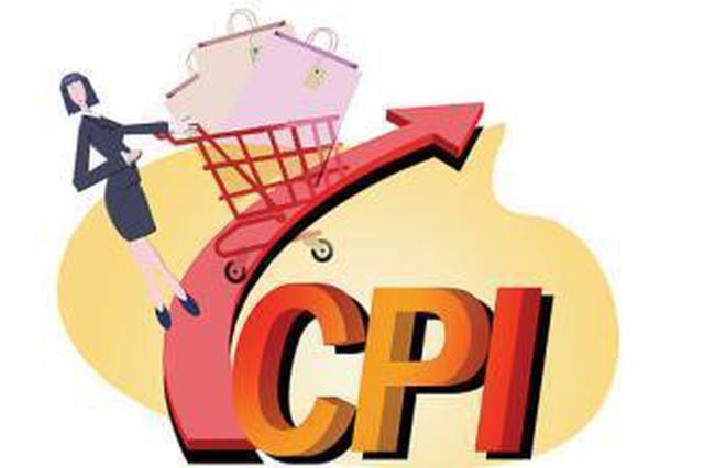 11月份天津市CPI同比上涨1.8% 涨幅比上月回落0.2%