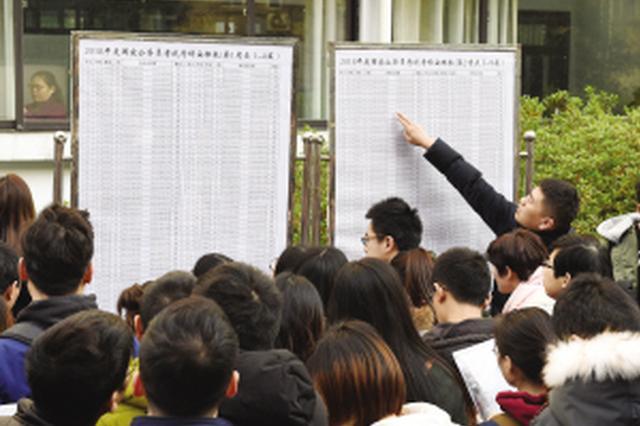 """""""国考""""公共科目笔试昨举行 113.4万人参加"""