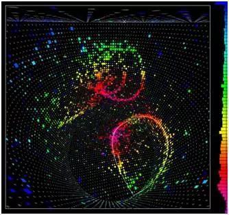 多个粒子在超级神冈探测器中产生的多个切伦科夫环。图片来源:UC Irvine