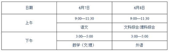 北京2016年高考科目及时间安排