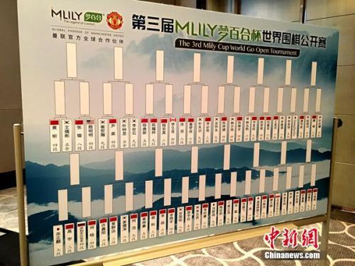 本届梦百合杯64强赛抽签结果。中新网记者王牧青摄
