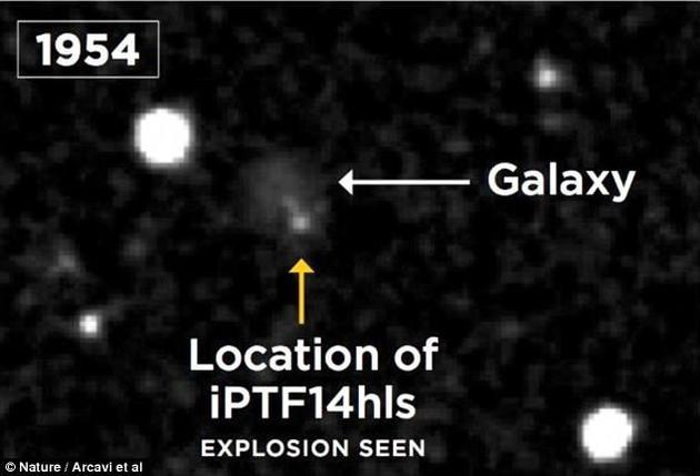该研究团队获取的望远镜图像还显示,1954年在同一位置上也许也发生过一系列爆炸。