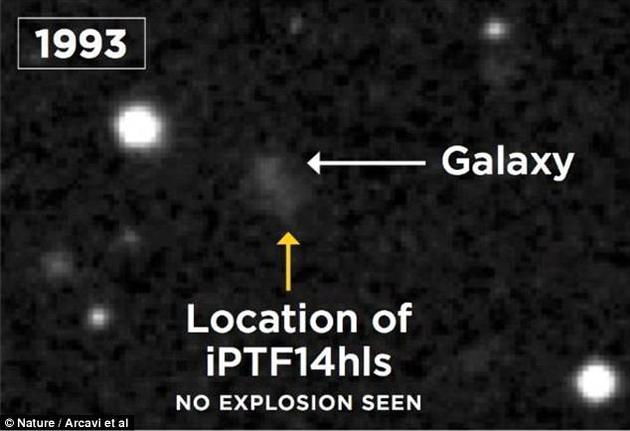 之后1993年拍摄的照片上就看不到这颗超新星。就我们所知,超新星只会爆发一次,亮度维持数月之后再逐渐黯淡下去。但iPTF14hls已经至少经历了两次爆炸,中间相隔60年。