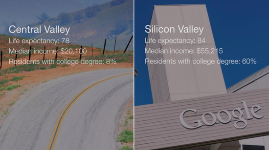 图3 加州内陆地区和硅谷的对比,来源:CNN