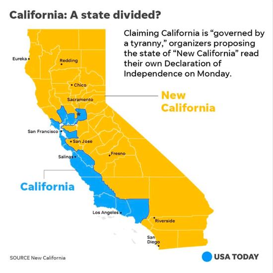 图1 加州将一分为二? 来源:今日美国