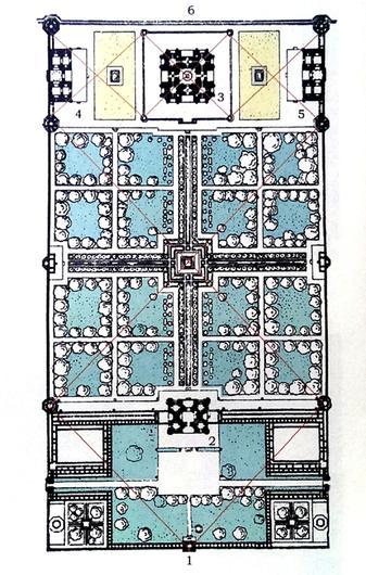 泰姬陵总平面图:1南门,2二门,3陵堂,4清真寺,5接待厅,6亚穆那河