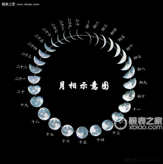 腕间勾勒出月亮的轨迹