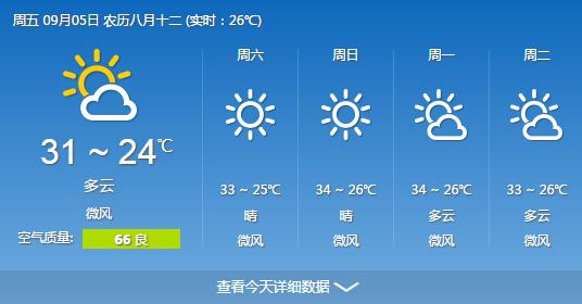 中秋假江西全省天气以晴为主 气温适宜出行_新