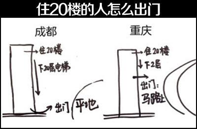 重庆与成都住20楼的人出门的差别