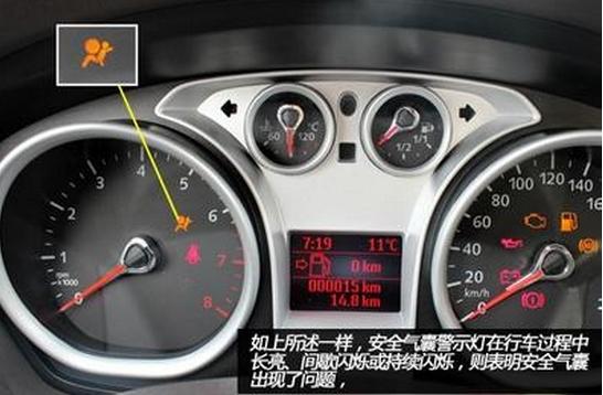 汽车保养 解读汽车仪表盘常见故障灯
