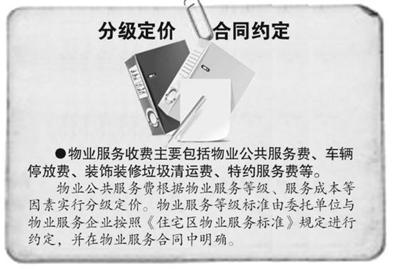 安徽省新物业服务收费管理办法下月起实施。