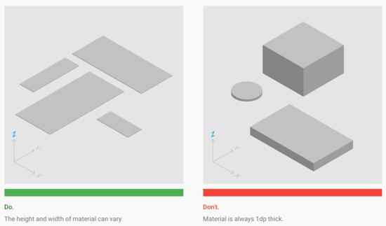 谷歌详解Material Design:教开发者设计应用