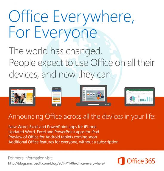 移动版Office正式免费:编辑文件不再需要付费