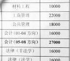 浙江调整天然气价格