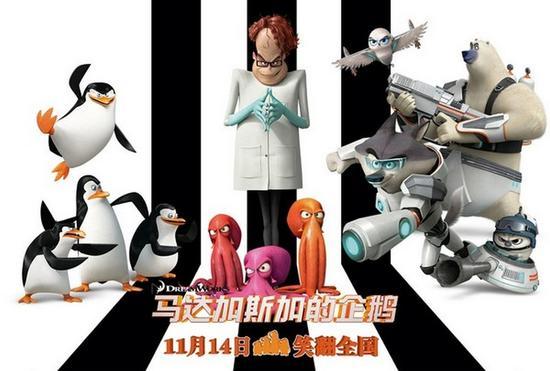 新浪娱乐讯 梦工场人气动画《马达加斯加的企鹅》已于11月14日(周五)全面上映。票房也是一路飘红,上映三天斩获内地票房7000万,首周末与《星际穿越》共同占据八成票房。影片中企鹅四兄弟身怀绝技,能文能武,卖萌耍贱,让90分钟的影片充满笑点,也让走进电影院的观众纷纷点赞,提前点燃贺岁档的欢乐气氛。   够贱够萌无尿点 爆笑开启贺岁档   《马达加斯加的企鹅》以3D格式于上周五内地全面上映,由此爆笑开启贺岁档,全国排片持续有升,很多影院也及时增加场次来满足观众的观影需求,可见影片的好口碑在持续发