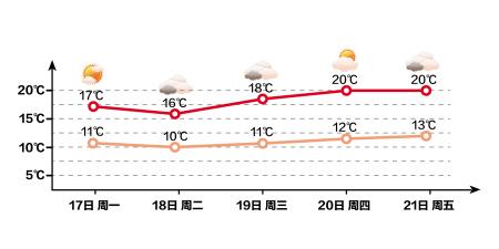 据中国气象网 严勇杰 制图