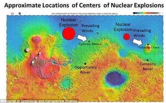 在22日于美国伊利诺斯州举行的美国物理学会2014年年度秋季会议上,研究等离子的物理学家约翰-布兰登堡博士提出一项惊人理论,称火星上的古代文明被来自另一颗星球的外星人实施的核打击摧毁。更令人感到吃惊的是,布兰登堡还认为这个火星毁灭者的下一个目标可能就是地球。