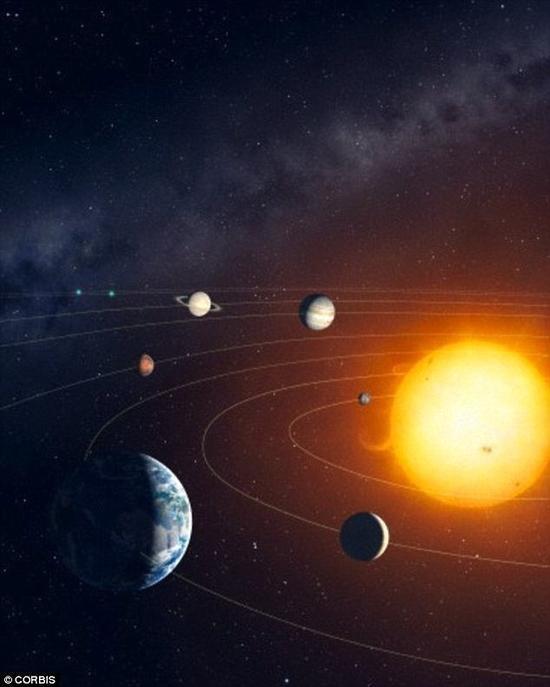 模拟显示木星土星或决定地球有无生命