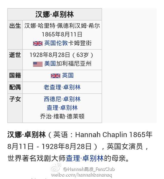 昆凌英文名Hannah,周杰伦则在新专辑中扮卓别林。