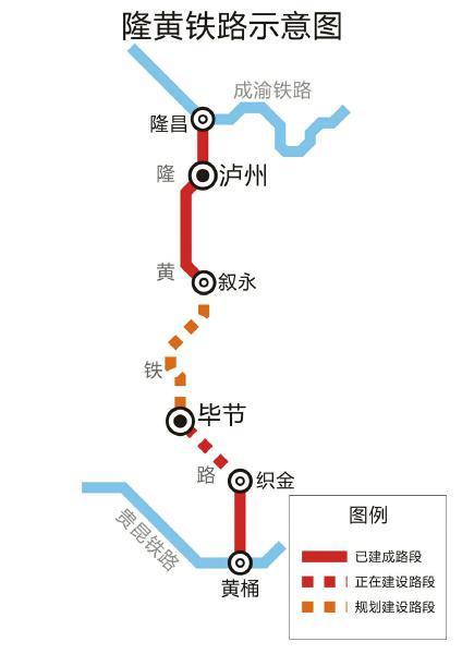 叙毕铁路规划