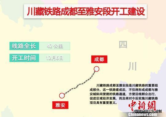 川藏铁路成都至雅安段开工建设周音摄