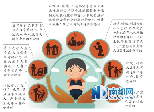 利用孩子乞讨等7情形或失去监护人资格
