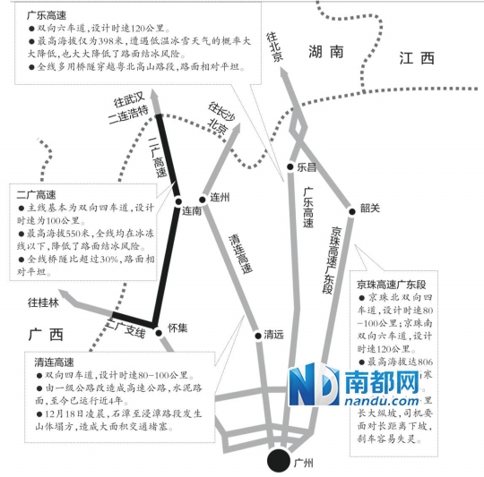 二广高速广东段下周三通车 广东北上通道增至四条