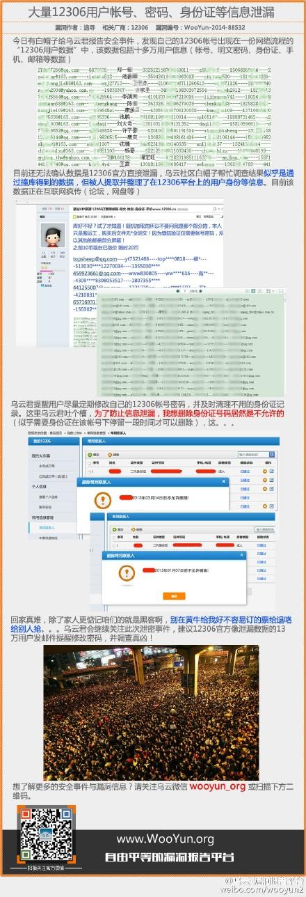 12306信息泄露情况 来自乌云-漏洞报告平台官方微博