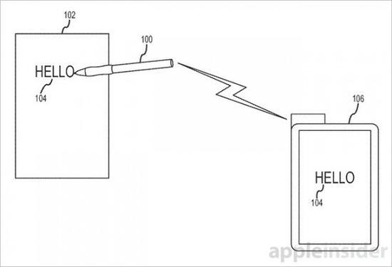 """苹果""""通讯触控笔""""专利"""