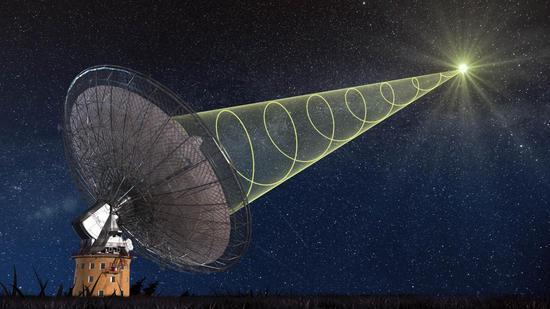 """示意图:隶属澳大利亚联邦科学与工业研究组织(CSIRO)的帕克斯天文台射电望远镜正在接收来自神秘的""""快速射电暴""""发出的偏振电磁波信号"""