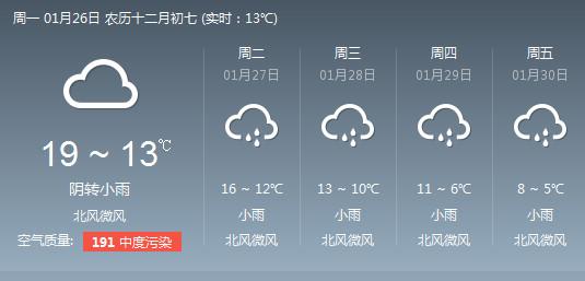 冷空气预计28日起影响桂林 将带来持续阴雨天气