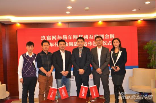 玖富与易车网达成合作 推出汽车分期消费服务