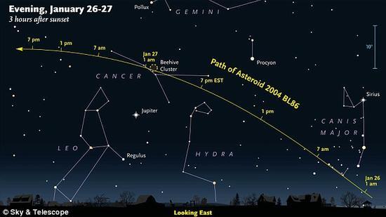 小行星2004 BL86在星空中的运行路径。美洲,欧洲和非洲的观测者处于最佳观测位置。