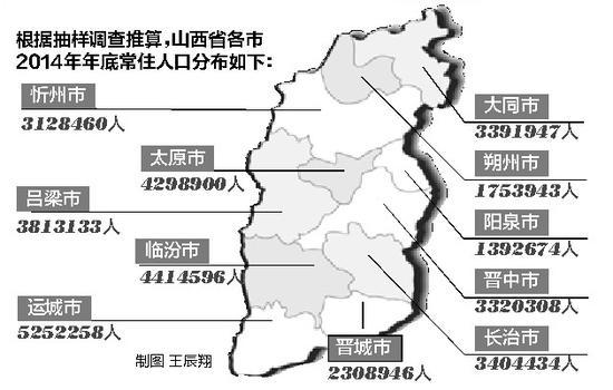 常住人口登记卡_山西省常住人口