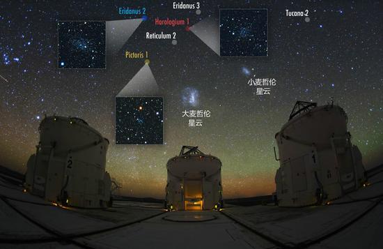 位于智利阿塔卡玛沙漠的帕瑞塔天文台(Paranal Observatory)的天文望远镜及其上空的麦哲伦星云及新发现的矮星系。图中只展示了其中6个矮星系,另外3个不在视野区域内。内嵌图展示的是其中3个最显眼的矮星系(Eridanus 1, Horologium 1 and Pictoris 1) 来源:Belokurov, S. Koposov(剑桥大学天文学研究所)图片:Y. Beletsky (卡耐基天文台)