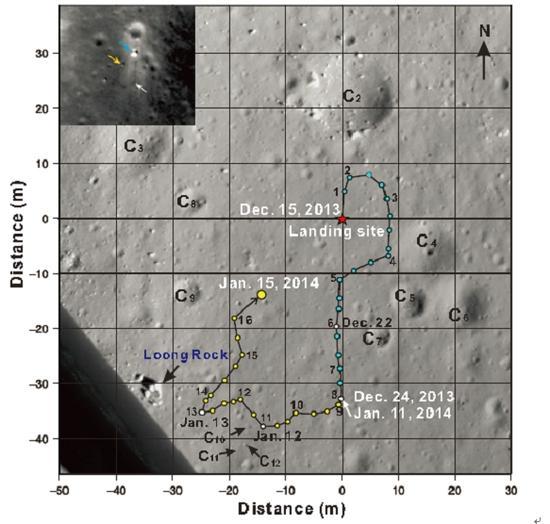 图1. 嫦娥三号着陆点及玉兔行走探测路线图(直径为450m的撞击坑位于着陆点西边约50米的位置,参见图2)