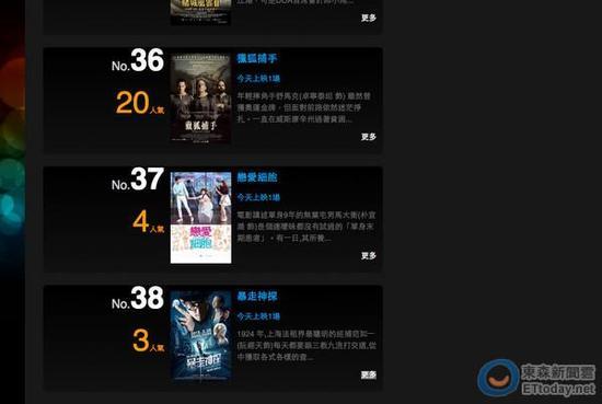 阮经天新片《暴走神探》28日香港上映第2天票房