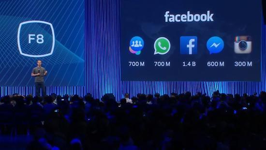 Facebook集团旗下每项业务都有海量用户