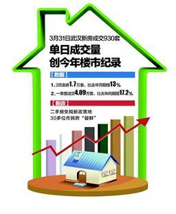图为:江城二手房挂牌量猛增