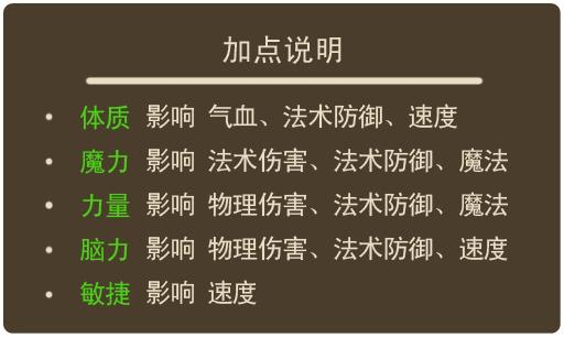 梦幻西游攻略 梦幻西游 手游狮驼岭加点推荐和分析 游戏秘籍...