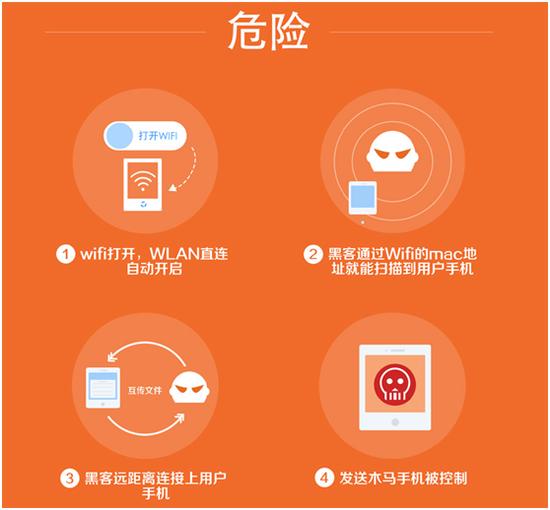 阿里安全发现安卓WiFi漏洞 黑客可远程攻击