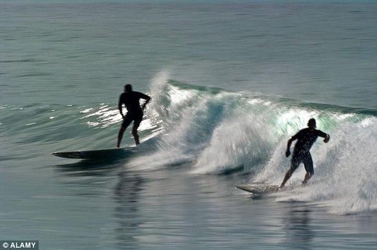 对于游泳者和冲浪者来说,了解哪里是安全的海域至关重要。