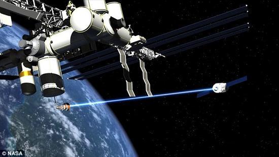 """日本理化学研究所的科学家提议为国际空间站安装一个激光系统,用于""""射杀""""地球轨道中的太空垃圾。这个激光系统可利用空间站上的望远镜搜寻和锁定62英里(约合100公里)外,尺寸不到0.4英寸(约合1厘米)的太空垃圾,而后发射激光。强大的激光脉冲能够将太空垃圾推入地球大气层,最后在大气层中燃烧殆尽"""