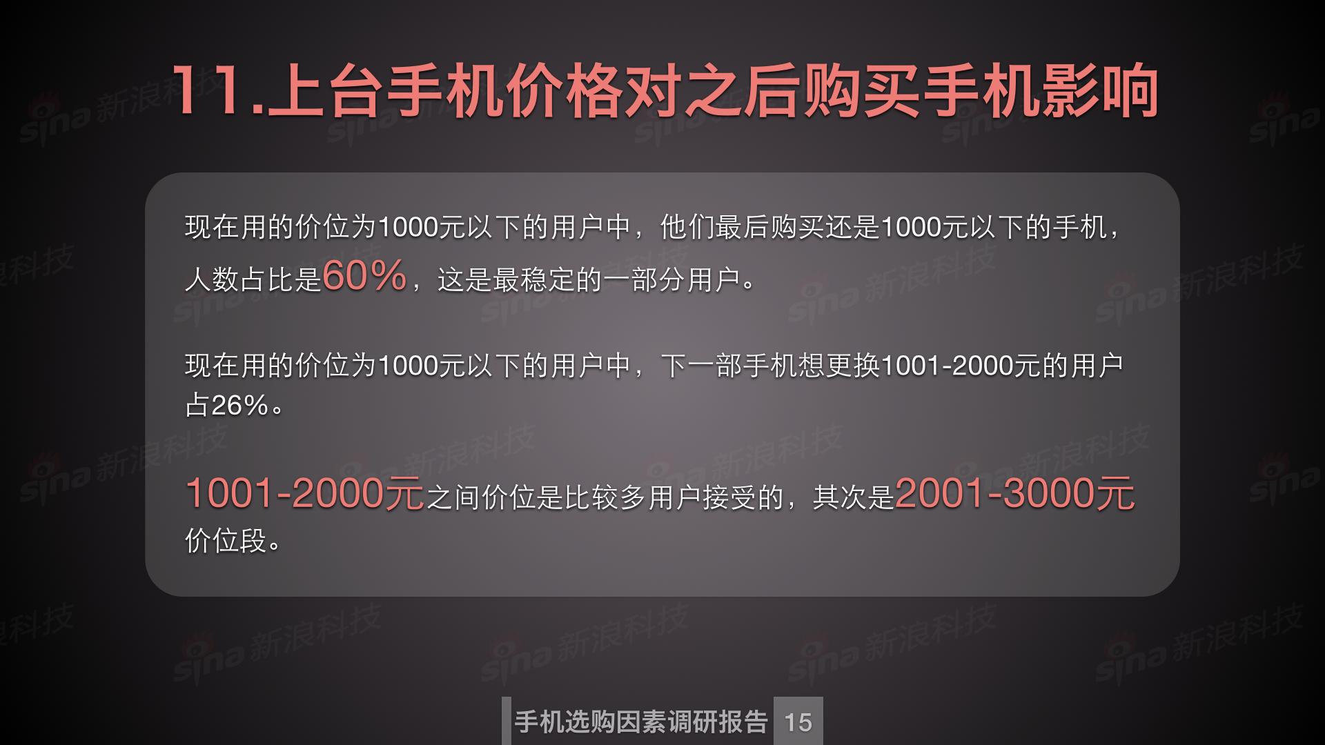 新浪科技数据中心_购买手机因素调研.016