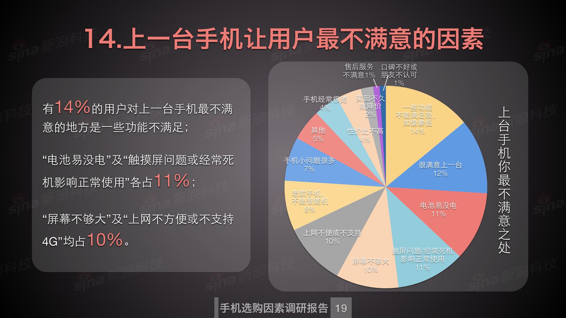 新浪科技数据中心_购买手机因素调研.020