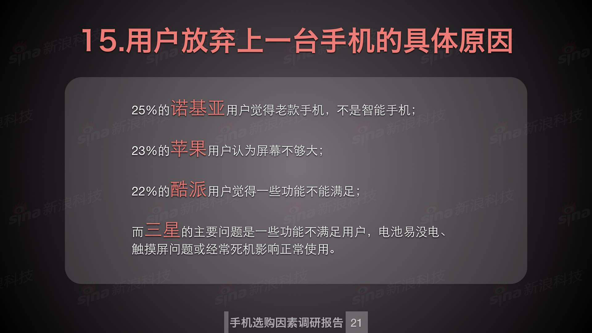 新浪科技数据中心_购买手机因素调研.022