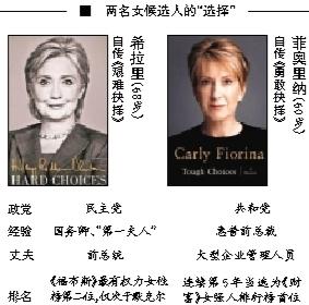 """""""霸道女總裁""""惠普公司前CEO宣布競選美國總統"""